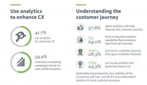 2018 CX Trends Analytics